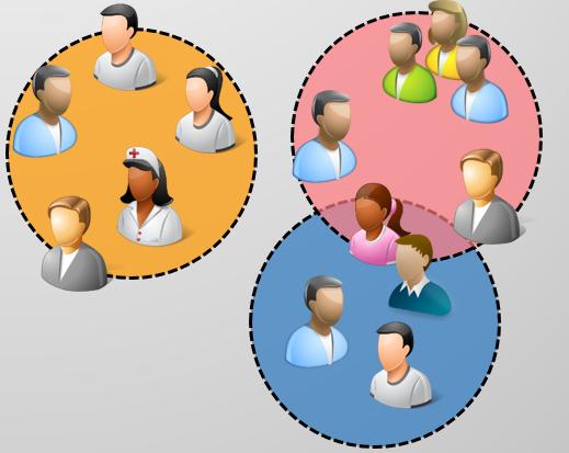 La Importancia De Los Grupos O Comunidades En Las Redes Sociales Corporativas El Viaje Social